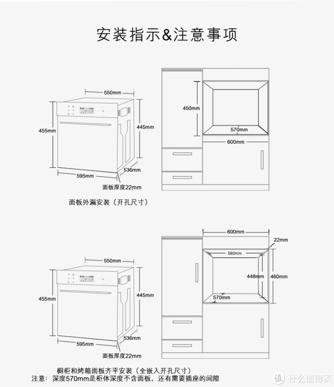双十一家电怎么选,蒸箱、烤箱、蒸烤箱一体机选购指南,不看后悔