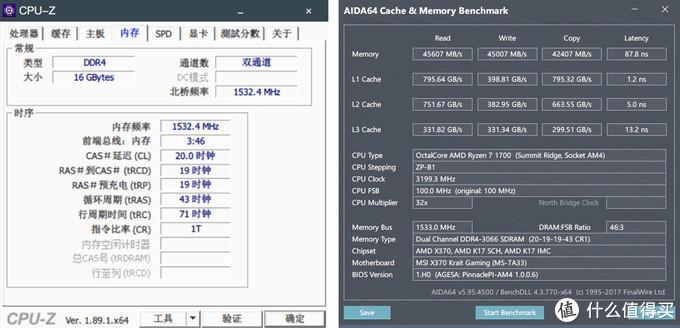3066MHz / CL20-19-19-43 / CPU默频