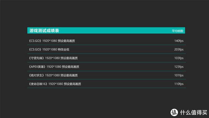 ROG枪神3游戏本测评:像牛仔一样来一场决胜瞬间的对决吧!
