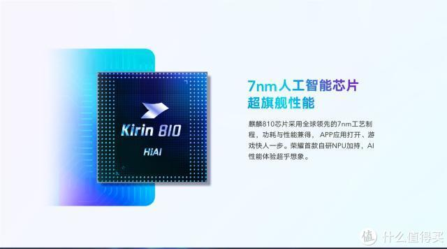 华为更良心,麒麟810+128GB+48MP三摄,双11跌到1599元