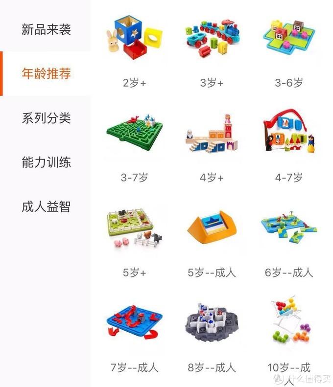 亲子旅行续命的便携玩具(一)