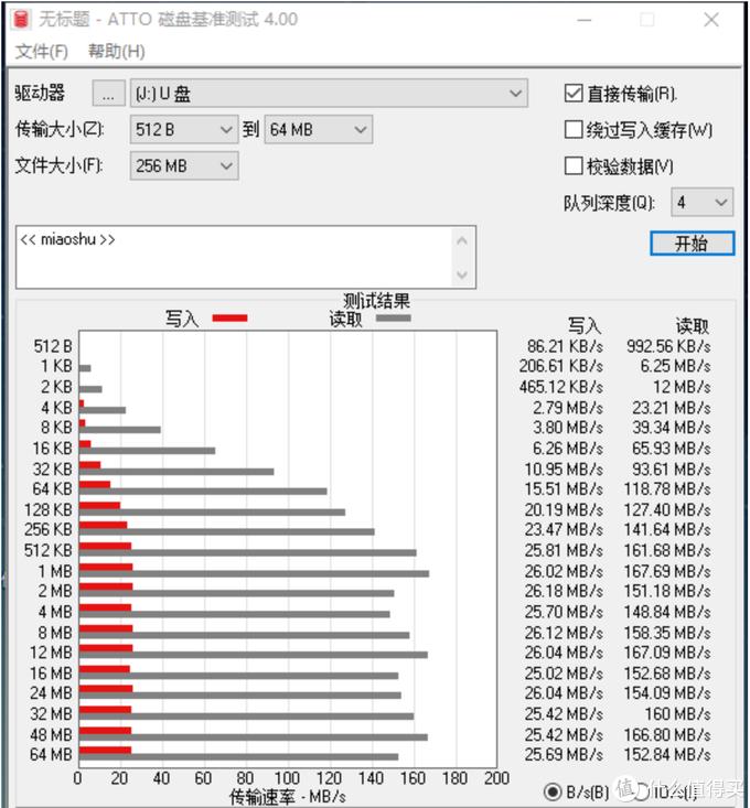 京东双11狂欢趴,最劲的SanDisk在京东!