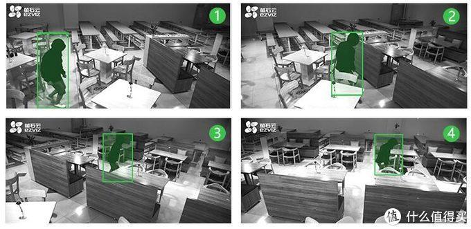 海康威视萤石C6C —— 全天候自动巡航云台录像机