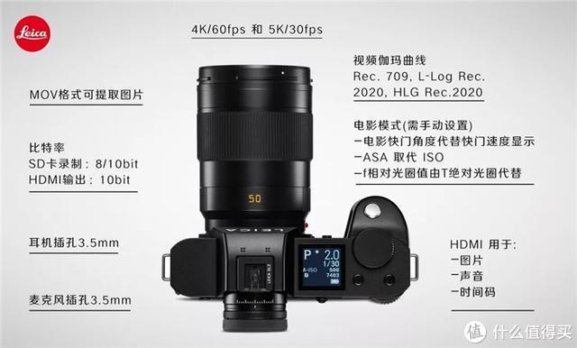 徕卡发布SL2全画幅无反相机 一图回顾大疆经典产品