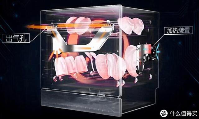 8套和14套嵌入式洗碗机,哪种才能满足你的需求?