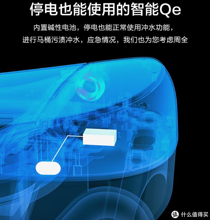 万字百图详述如何选购智能马桶 与恒洁(HEGII) Qe智能马桶一体机HCE813B01精细测评