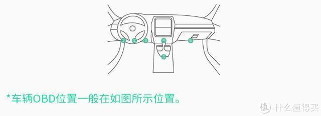 车萝卜又出新品HUD,8英寸显示屏支持语音操控