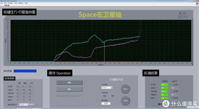 达尔优全新樱桃轴系列,A840大键测试&分析