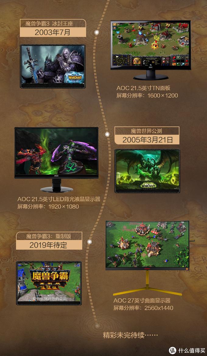 AGON爱攻×《魔兽争霸III:重制版》:AOC在京发布AGON AG273QCXW联合定制款显示器