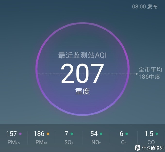 PM2.5和PM10都高的让人受不了