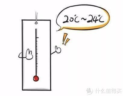 冬季空调开多少度合适呢?冬季空调使用最全方法!