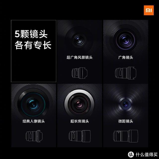 小米CC9 Pro拍照对比华为、OPPO、iPhone,地表最强实至名归