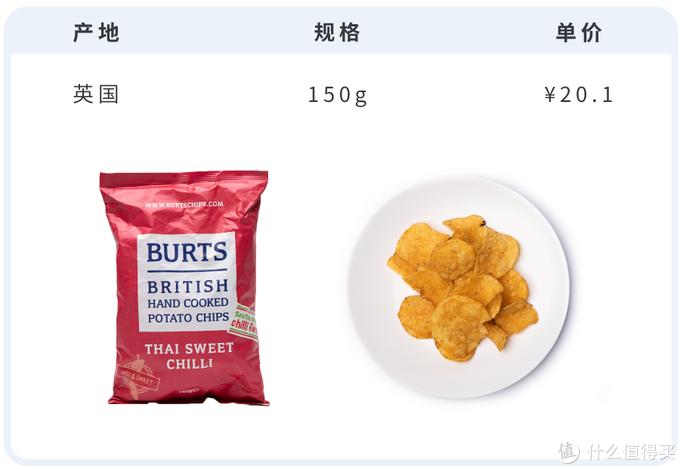 吃了9个国家的63包热门薯片,还是祖国的好吃