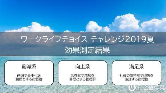 日本微软测试让员工「 周休三日 」 结果工作效率提升了 40%