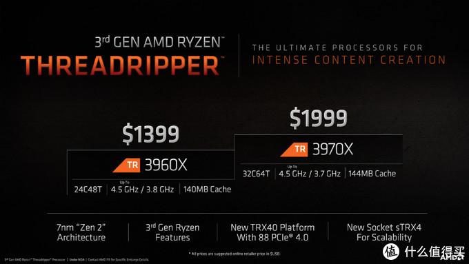 32核战未来!AMD 发布 第三代线程撕裂者 Threadripper 3960X/3970X,售价10699/15299元