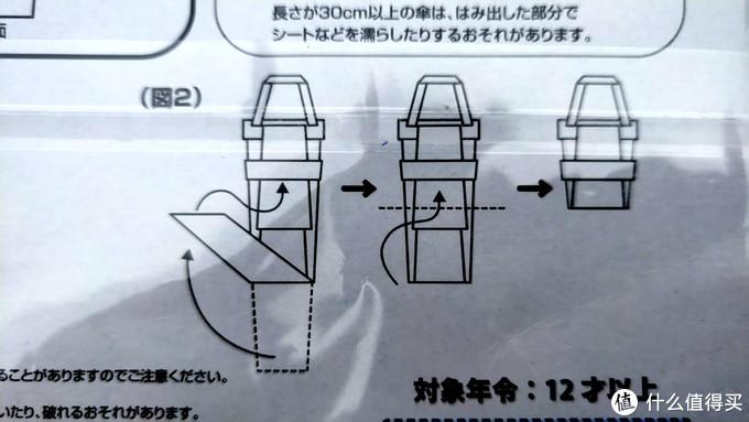 该产品的三种不同使用方法,满足了各种长度的雨伞使用,右下角是使用年限为12年
