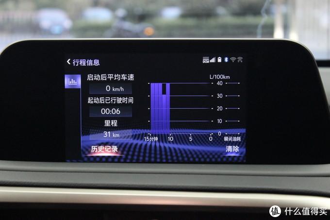 雷车不雷丨新款雷克萨斯 LEXUS RX300提车小记