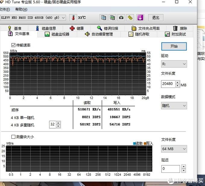 科赋n400固态评测