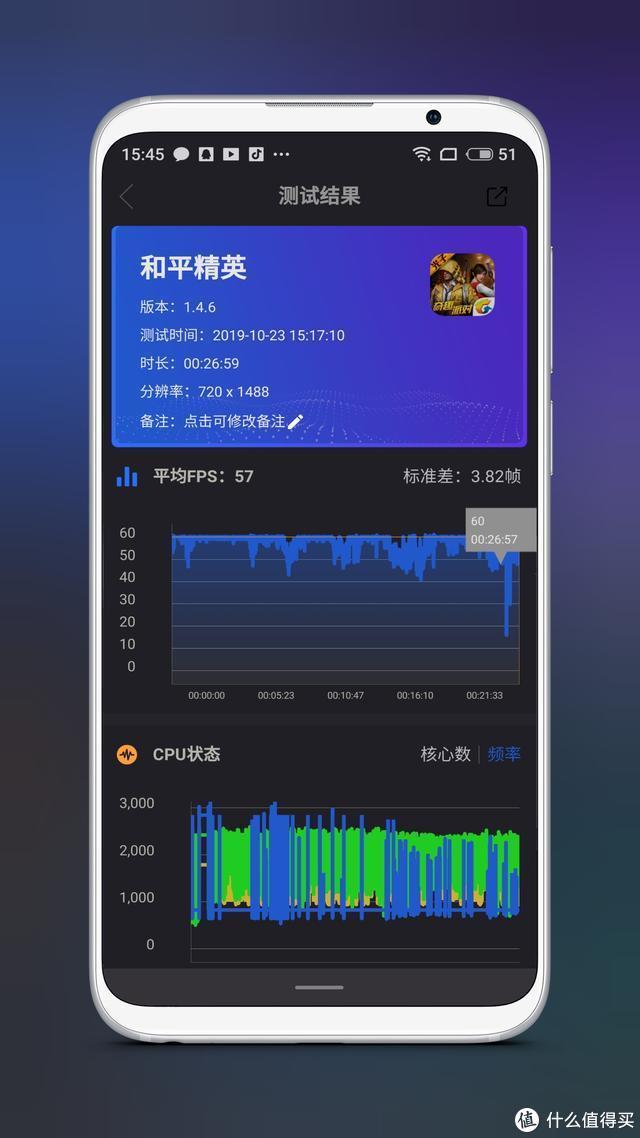 魅族16T全面评测:性能爆表+超大屏+4500毫安,米粉要的Max4来了