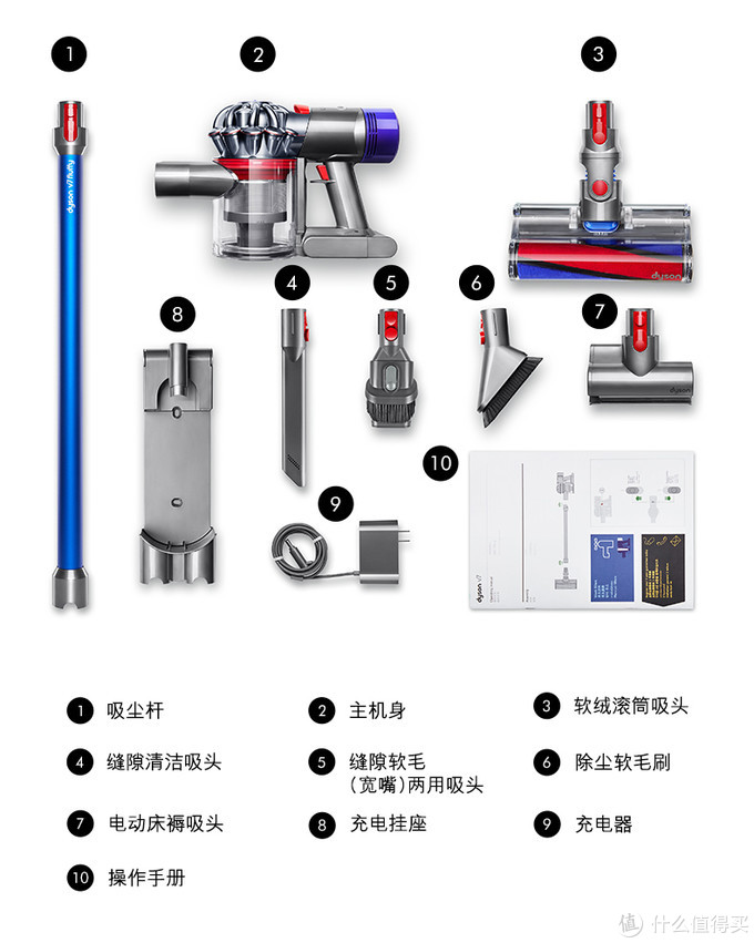 戴森吸尘器型号那么多怎么选?戴森老用户干货总结助您备战双十一!