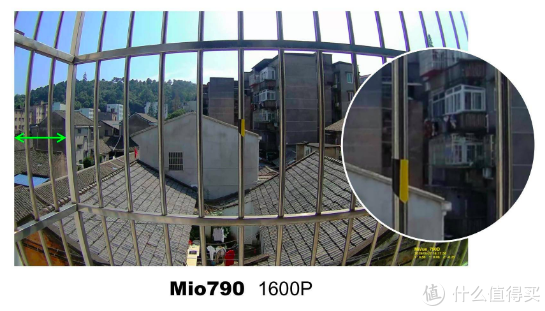 Mio790没有畸变校正,所以四周畸变明显,可视角度更大(注意绿色箭头)