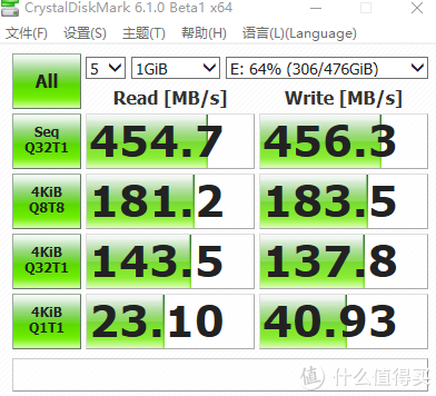 USB3.1 Type-C接口速度
