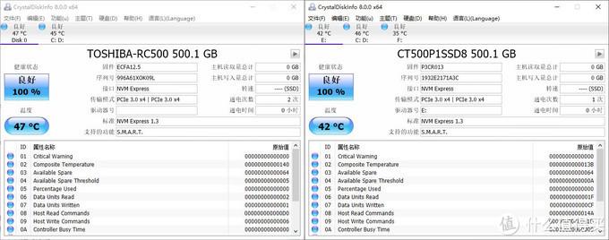 中端同价位SSD是否性能相近?东芝RC500 500G VS英睿达P1 500G