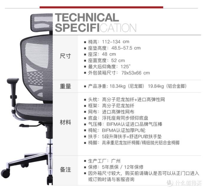 玩的开心,也要坐的舒服——保友金卓人体工学椅晒单