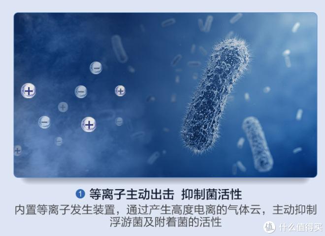 你关注过空气消毒吗?松下空气消毒机 F-VJL55C2使用体验