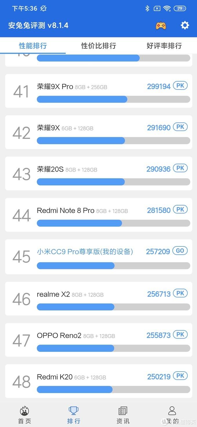 小米CC9 Pro到站秀:首款量产的1.08亿像素手机,并不是一部女性自拍机(百图杀猫)