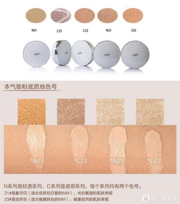 为什么用气垫会一直脱妆泛油光?不知道这些内幕,钱都白花了。