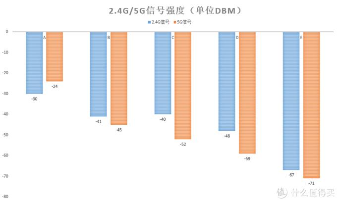 华硕最强无线路由,华硕双万兆RT-AX89X评测(性能篇)