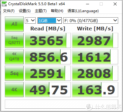 CrystalDiskMark这款跑分需要的时间比较久 误差也少一点