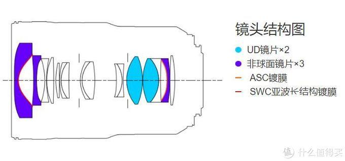 广角变焦镜头中的佼佼者 佳能RF 15-35mm F2.8深度体验