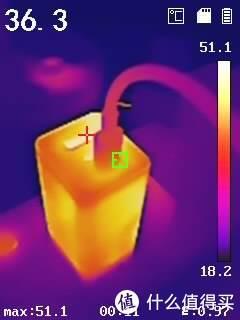 65W之争,华为、倍思、紫米、联想、京造五款PD充电器实测