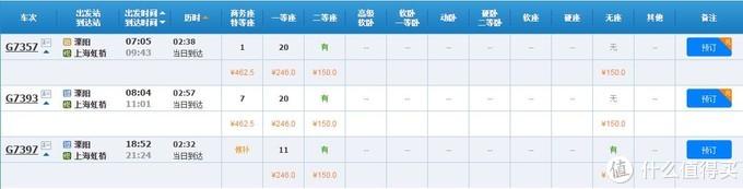 溧阳-上海