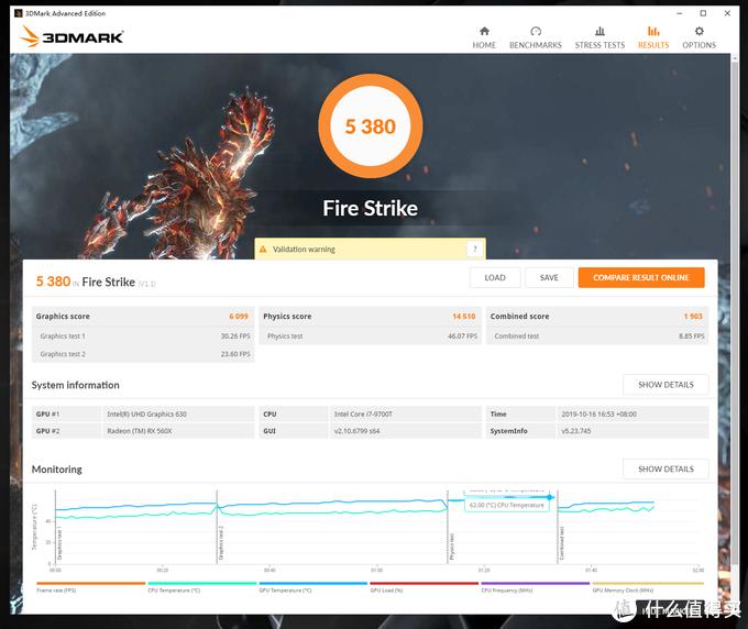 3Dmark FireStrike得分:5380,其中显卡得分:6099