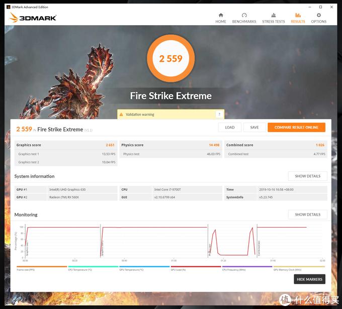 3Dmark FSE得分:2559,其中显卡得分:2651