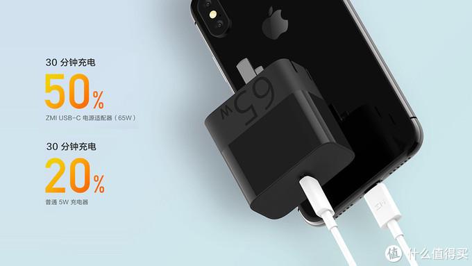 科技宅的随身充电法宝 ZMI USB-C 65W电源适配器