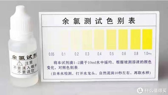 余氯测试试剂检查余氯含量高低