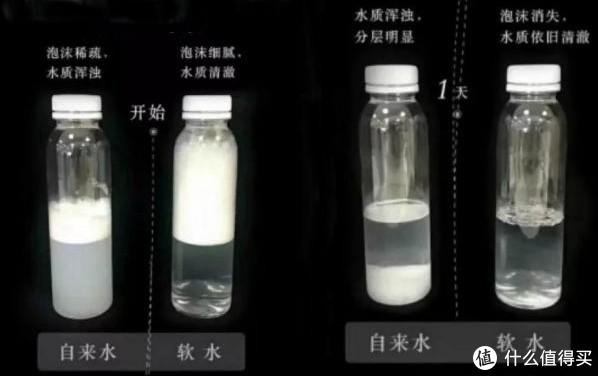 肥皂放在软水和自来水的对比分析,图片来源于网络,如有侵权,删除
