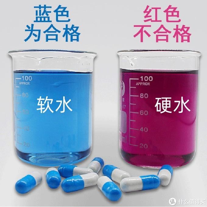 水质硬度检测胶囊检测是否是软水