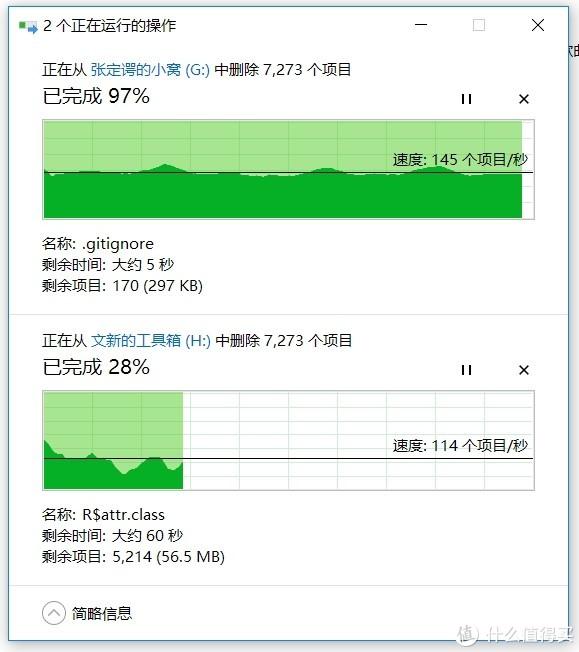 雷克沙667x 128G TF卡 体验与评测(与台电NEX3.1 U盘对比)