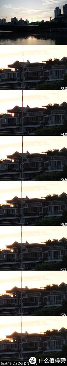 无反镜头の革新 SIGMA45mm 2.8 DG DN