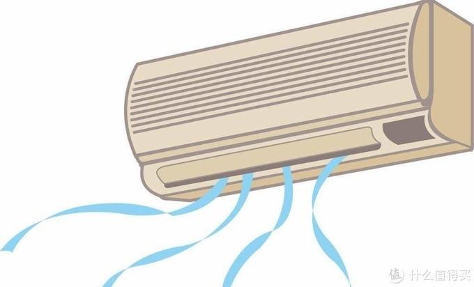 空调、电暖器还是油汀,没有暖气的南方该如何选择冬季取暖?