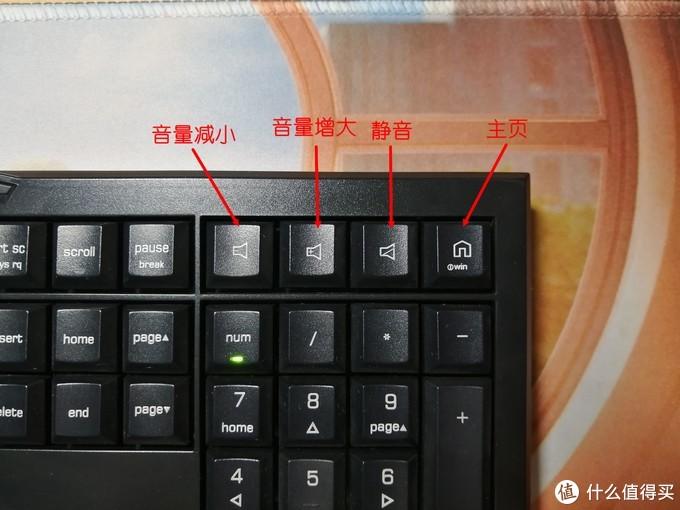如图所示的四个多媒体键,乍一看感觉挺鸡肋,但实际用起来还是很方便的