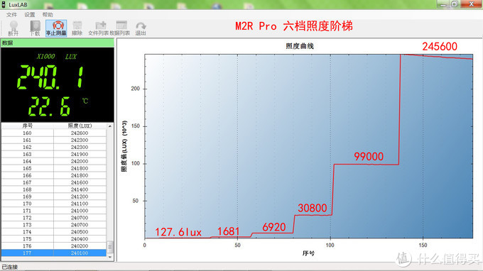 外观即出彩、性能更升级:M2R PRO限量迷彩版