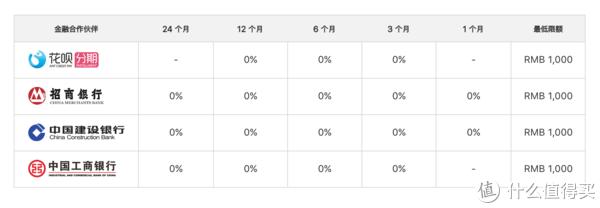 苹果大陆官网的分期费率明细