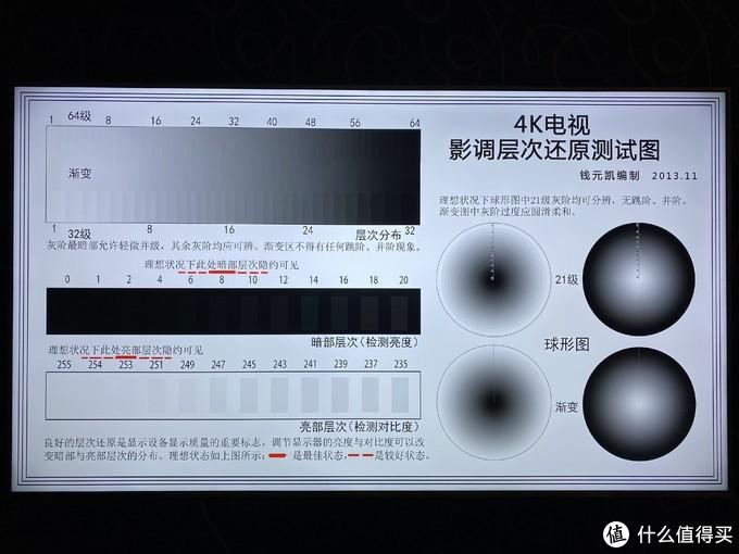 传说中4k测试图,在电脑4k点对点后测试