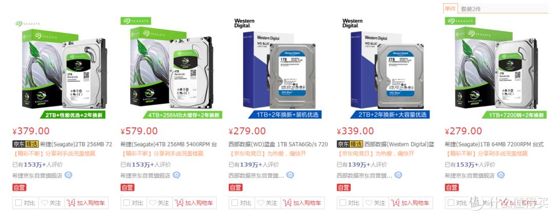 机械硬盘还是有明显的容价比优势,作为存储备份盘还是合格的